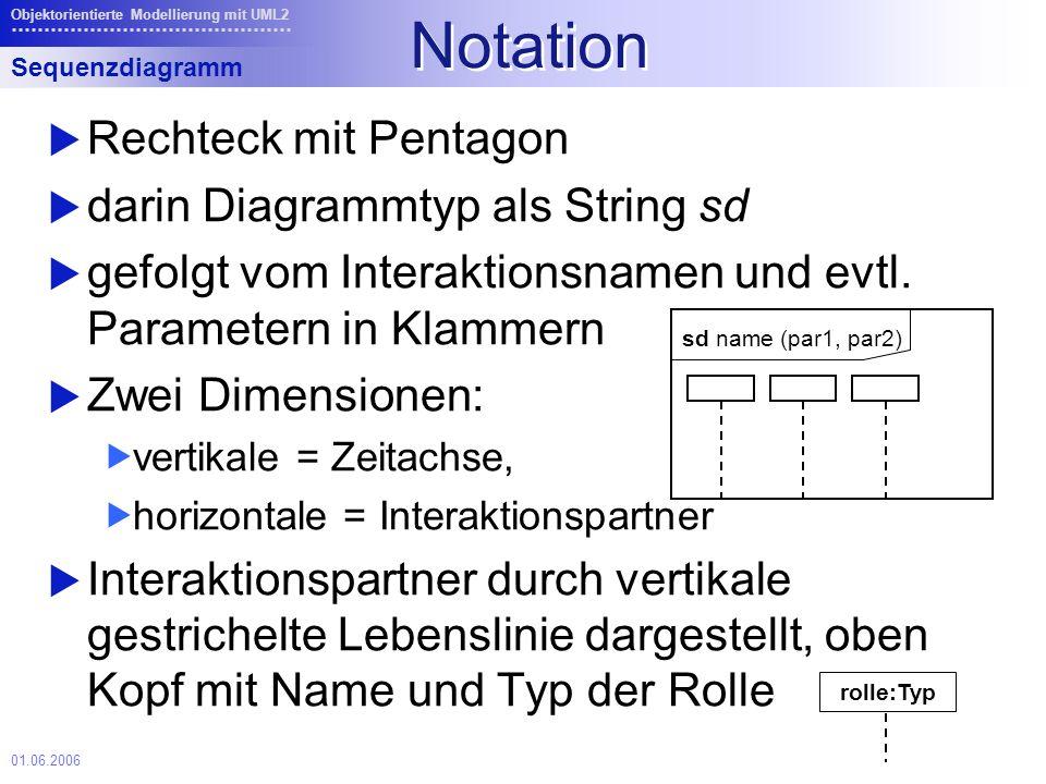 Notation Rechteck mit Pentagon darin Diagrammtyp als String sd