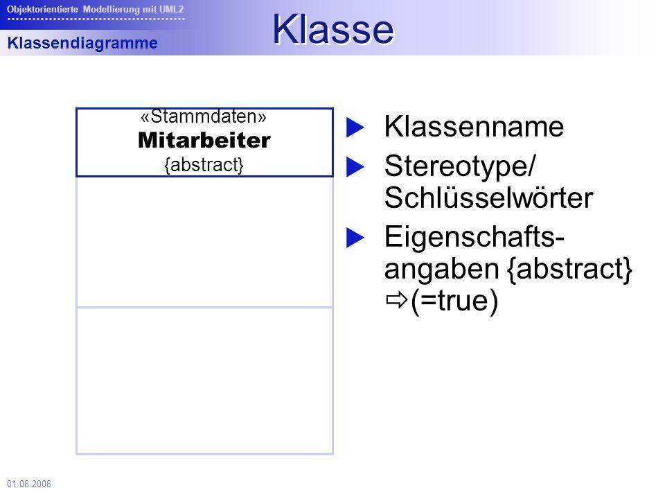 Klasse Klassenname Stereotype/ Schlüsselwörter