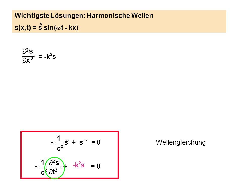 Wichtigste Lösungen: Harmonische Wellen