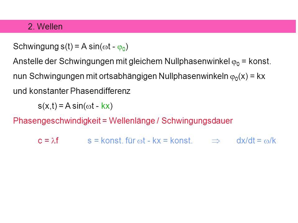 2. Wellen 2. Wellen. Schwingung s(t) = A sin(wt - j0) Anstelle der Schwingungen mit gleichem Nullphasenwinkel j0 = konst.