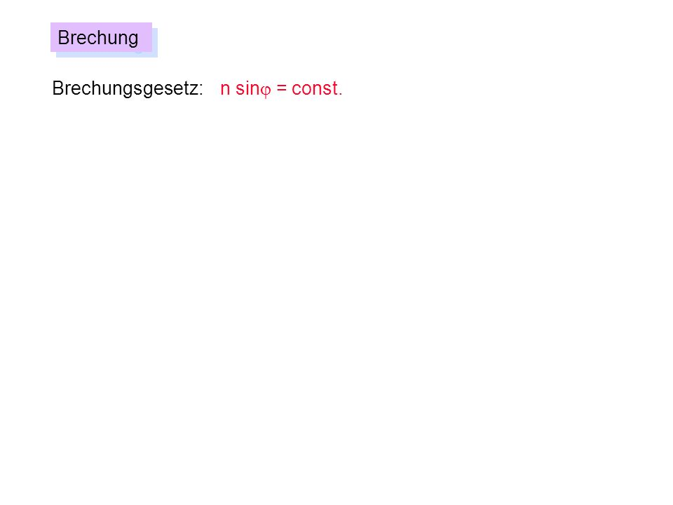 Brechung Brechungsgesetz: n sinj = const.