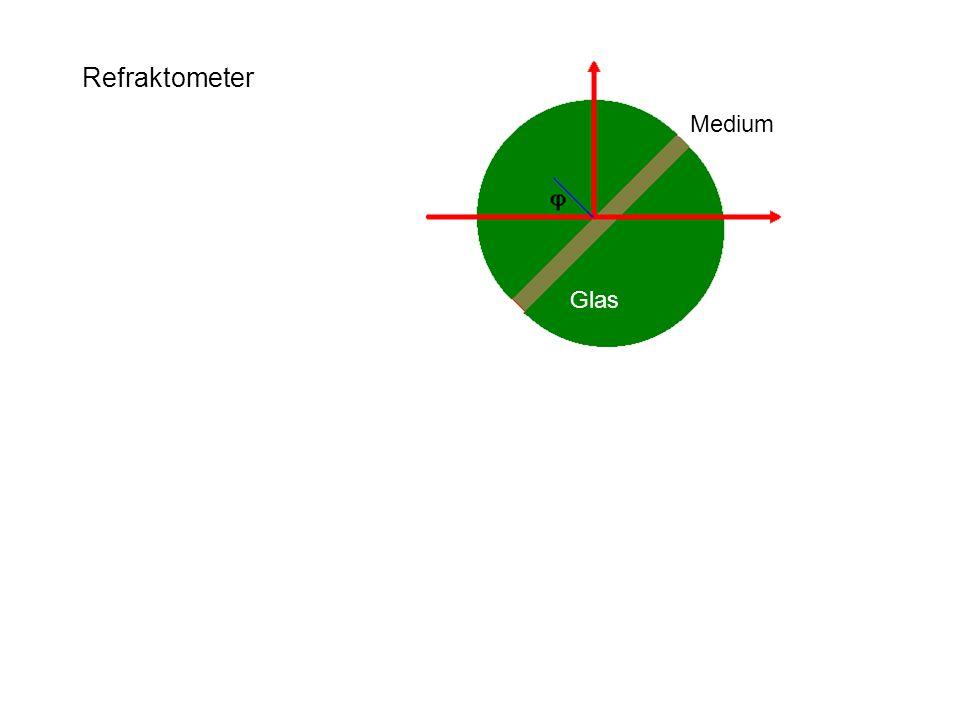 Refraktometer Medium Glas