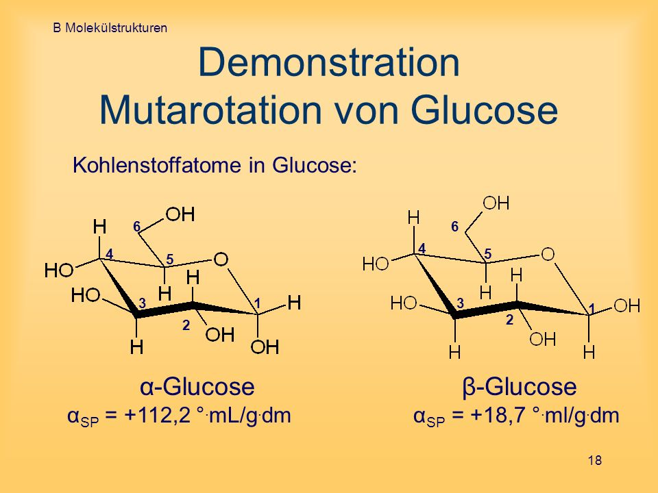 Demonstration Mutarotation von Glucose