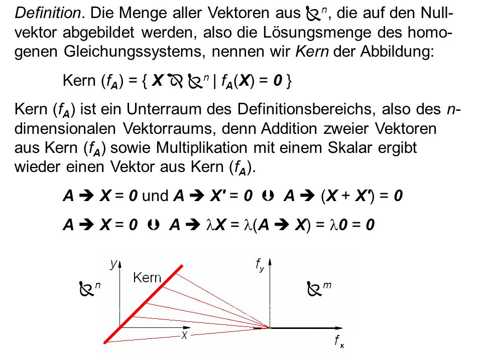 Definition. Die Menge aller Vektoren aus n, die auf den Null-vektor abgebildet werden, also die Lösungsmenge des homo-genen Gleichungssystems, nennen wir Kern der Abbildung: