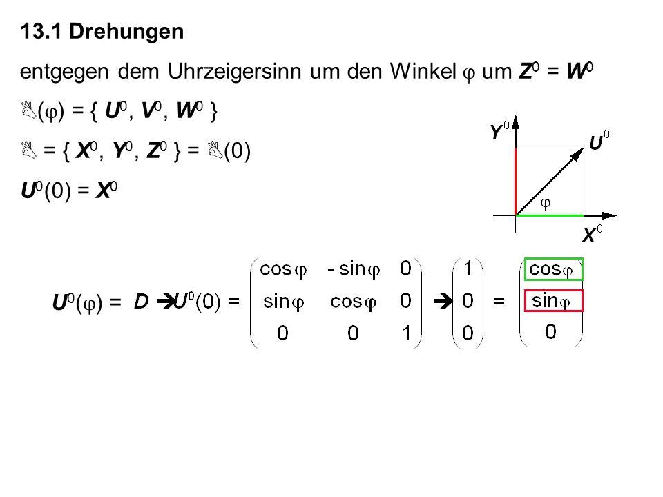 13.1 Drehungen entgegen dem Uhrzeigersinn um den Winkel j um Z0 = W0. (j) = { U0, V0, W0 }  = { X0, Y0, Z0 } = (0)