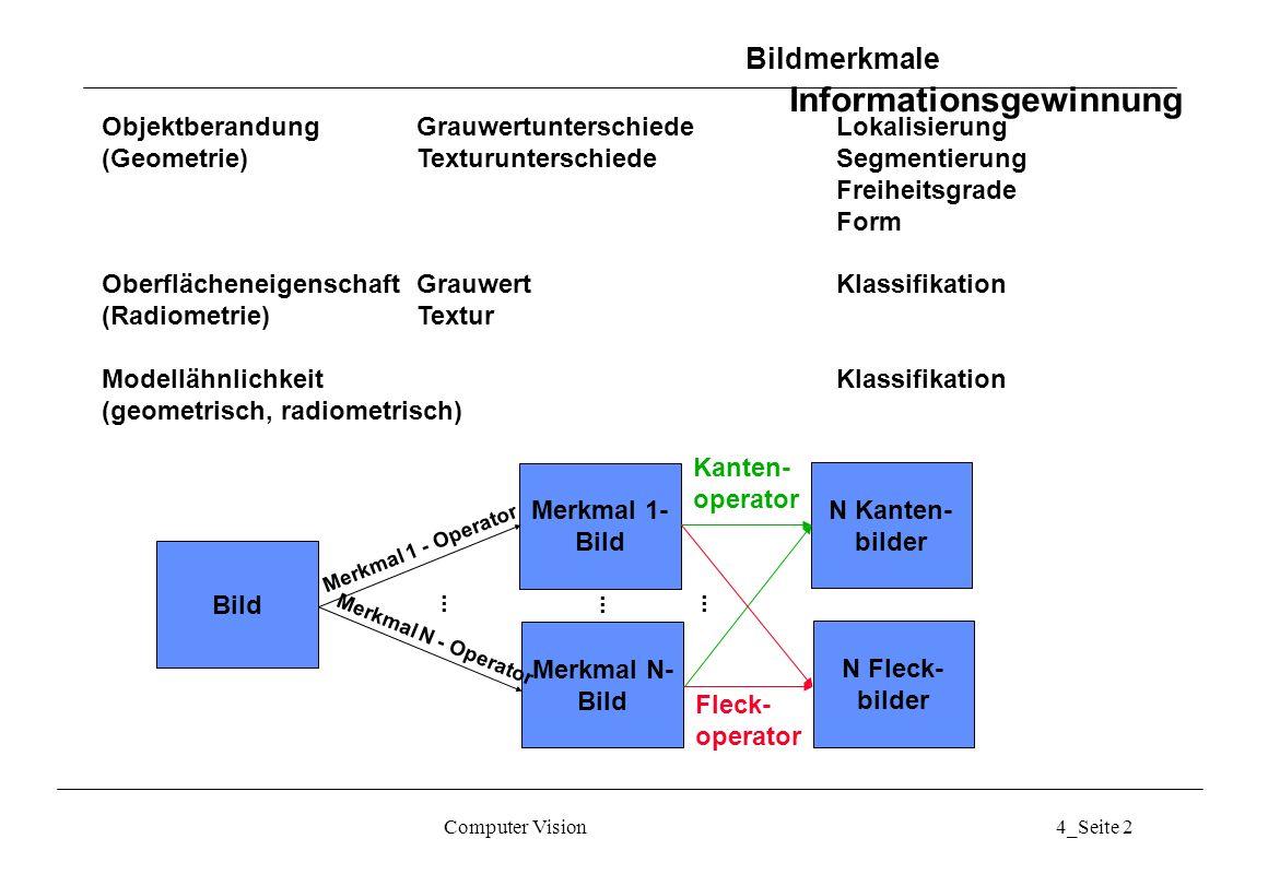 Bildmerkmale Informationsgewinnung