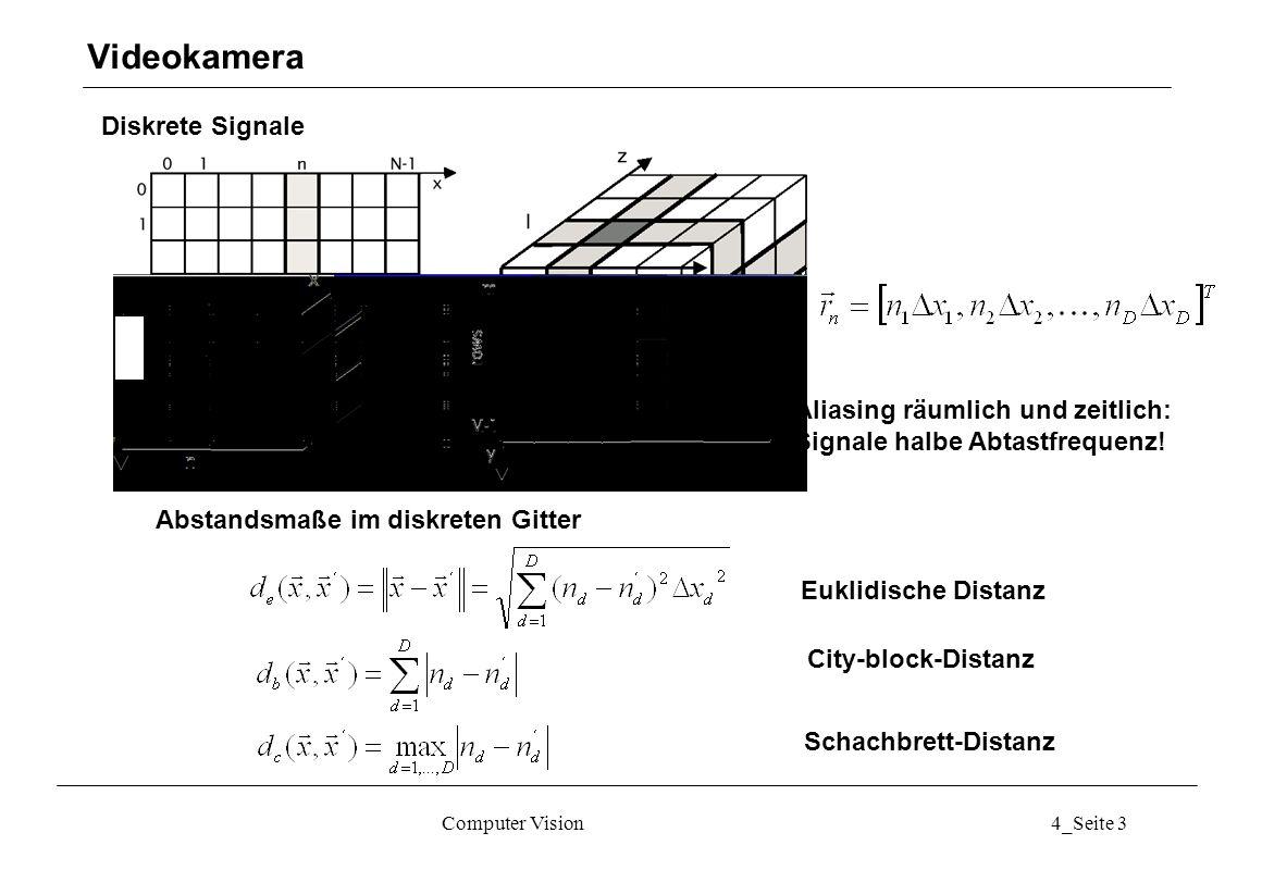 Videokamera Diskrete Signale Aliasing räumlich und zeitlich: