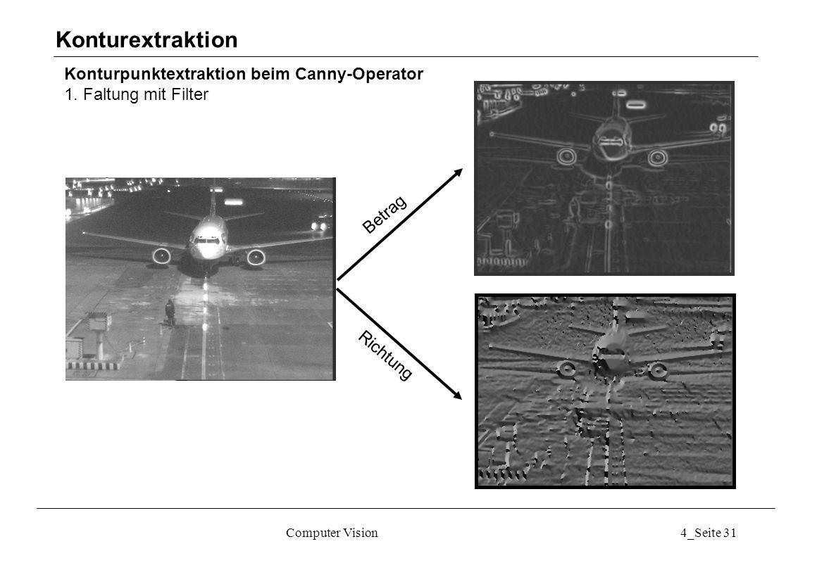Konturextraktion Konturpunktextraktion beim Canny-Operator