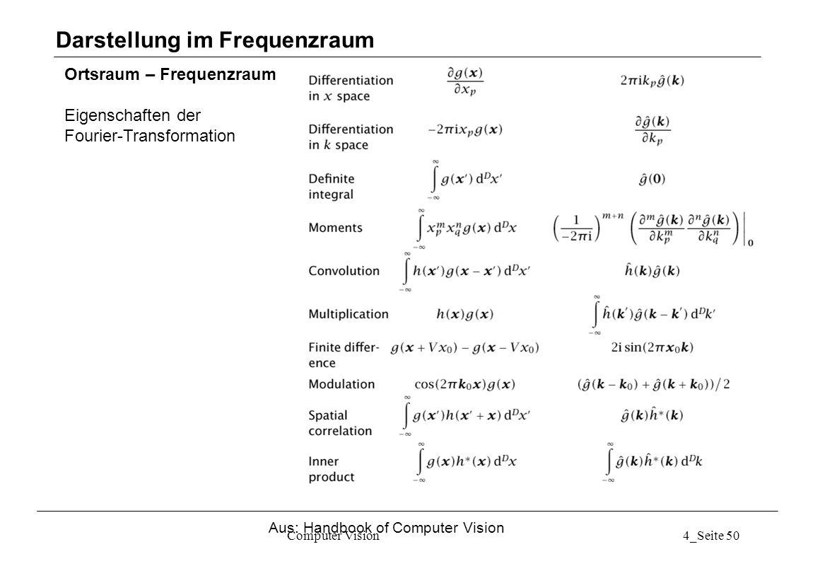 Darstellung im Frequenzraum
