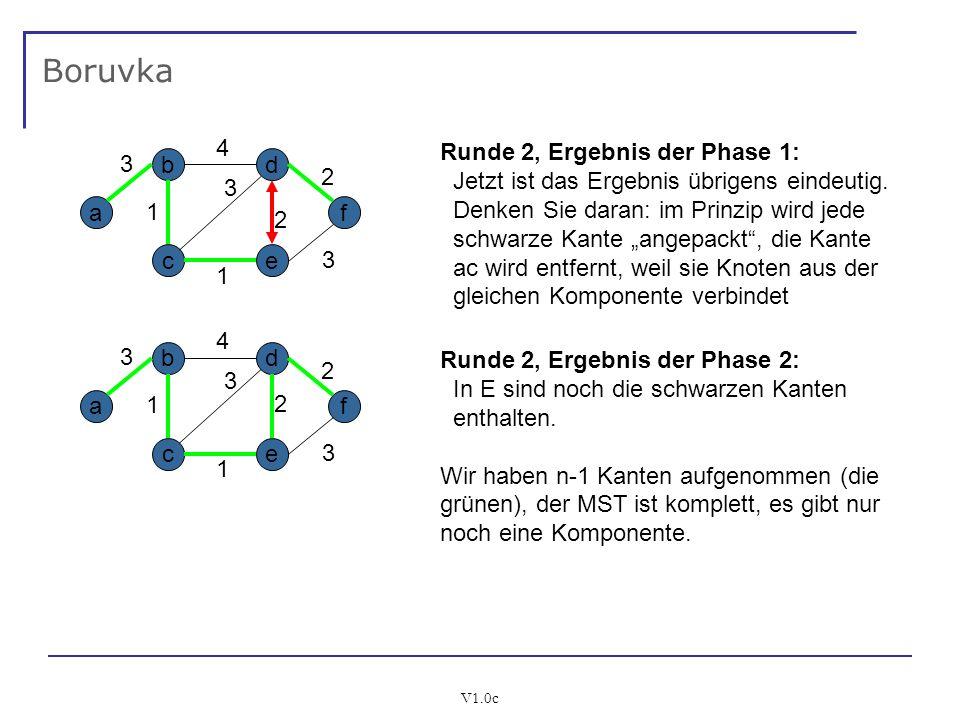 Boruvka 4 Runde 2, Ergebnis der Phase 1: