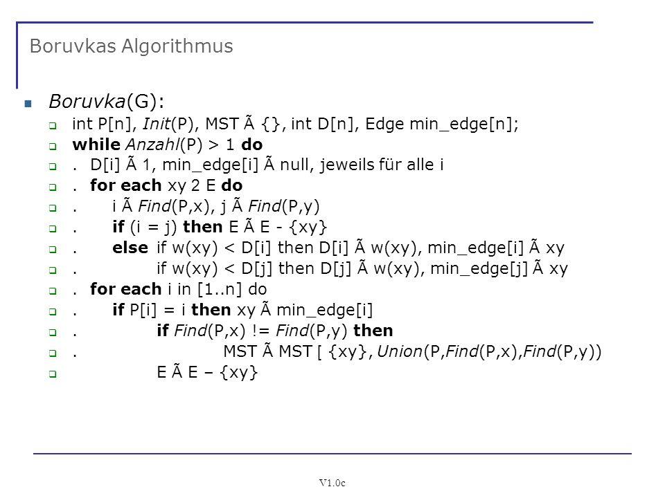 Boruvkas Algorithmus Boruvka(G):