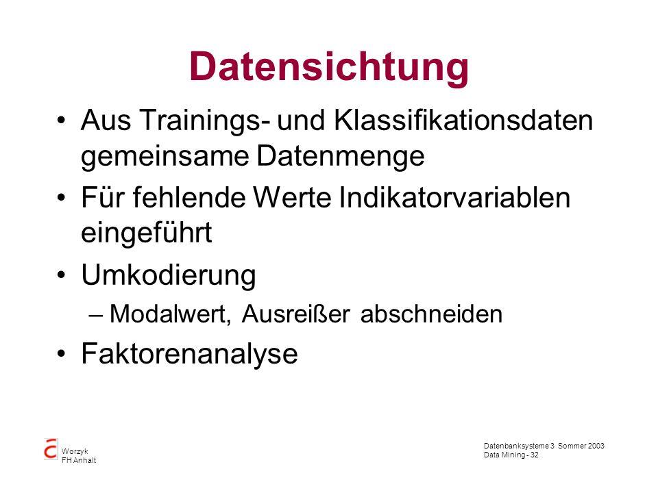 Datensichtung Aus Trainings- und Klassifikationsdaten gemeinsame Datenmenge. Für fehlende Werte Indikatorvariablen eingeführt.