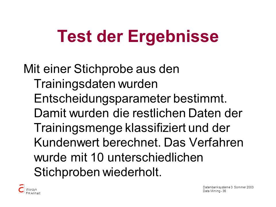 Test der Ergebnisse