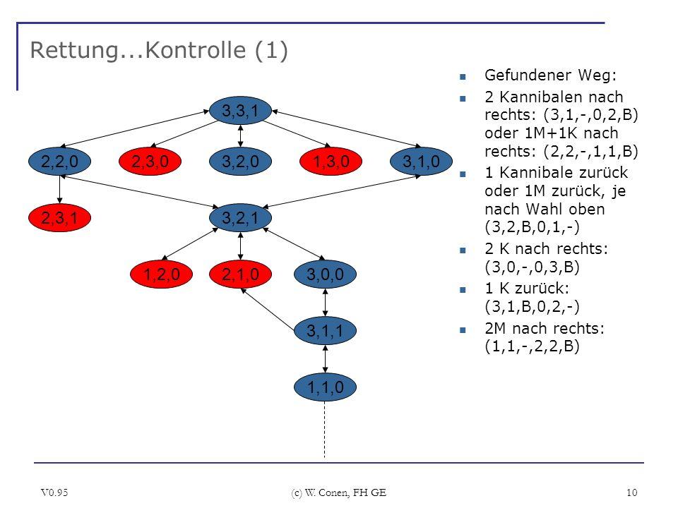 Rettung...Kontrolle (1) Gefundener Weg: 2 Kannibalen nach rechts: (3,1,-,0,2,B) oder 1M+1K nach rechts: (2,2,-,1,1,B)