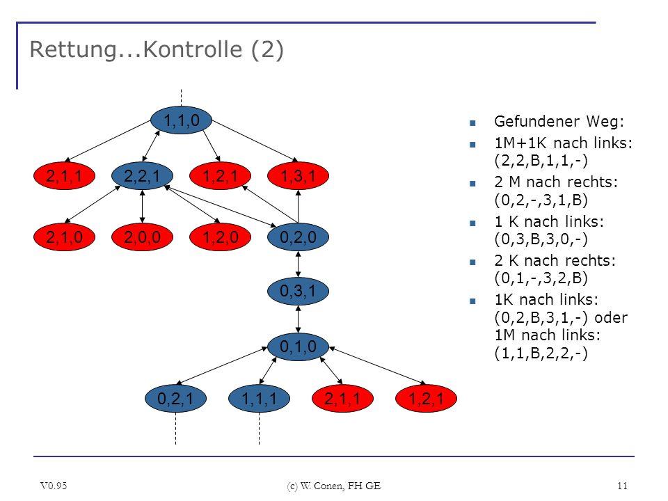 Rettung...Kontrolle (2) 1,1,0. Gefundener Weg: 1M+1K nach links: (2,2,B,1,1,-) 2 M nach rechts: (0,2,-,3,1,B)