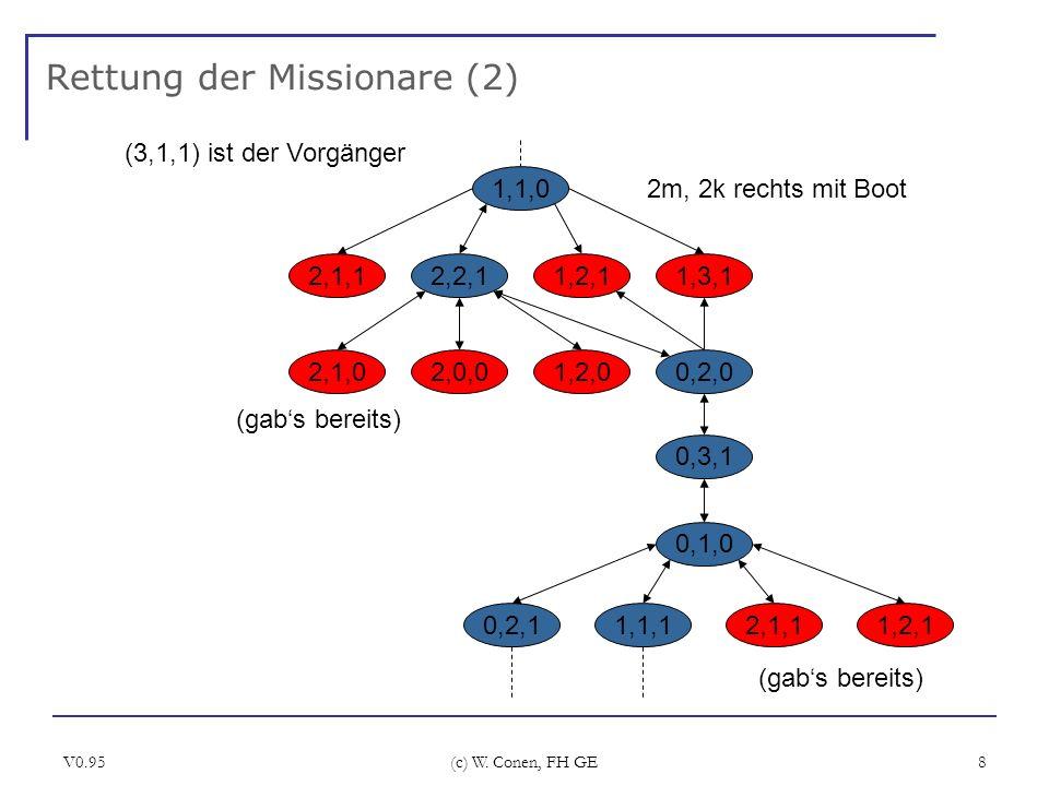 Rettung der Missionare (2)