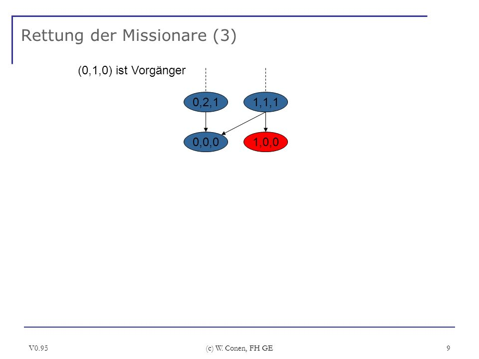 Rettung der Missionare (3)