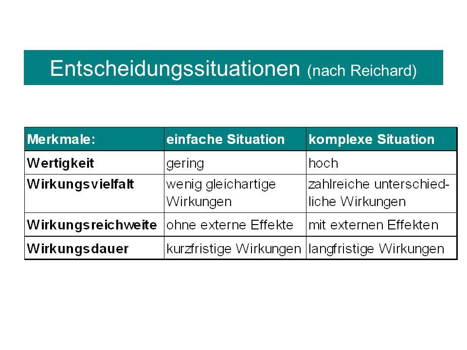 Entscheidungssituationen (nach Reichard)