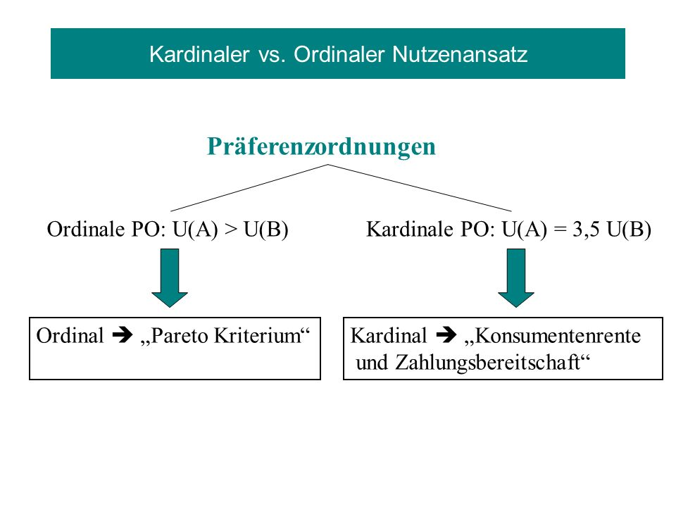 Kardinaler vs. Ordinaler Nutzenansatz