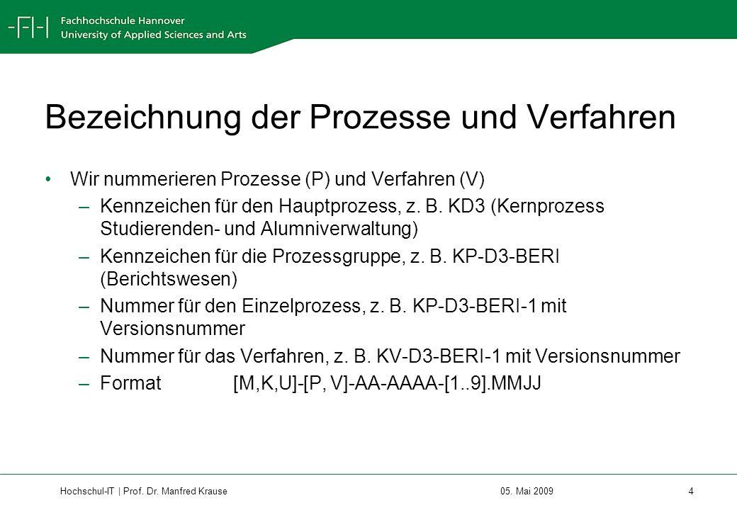 Bezeichnung der Prozesse und Verfahren
