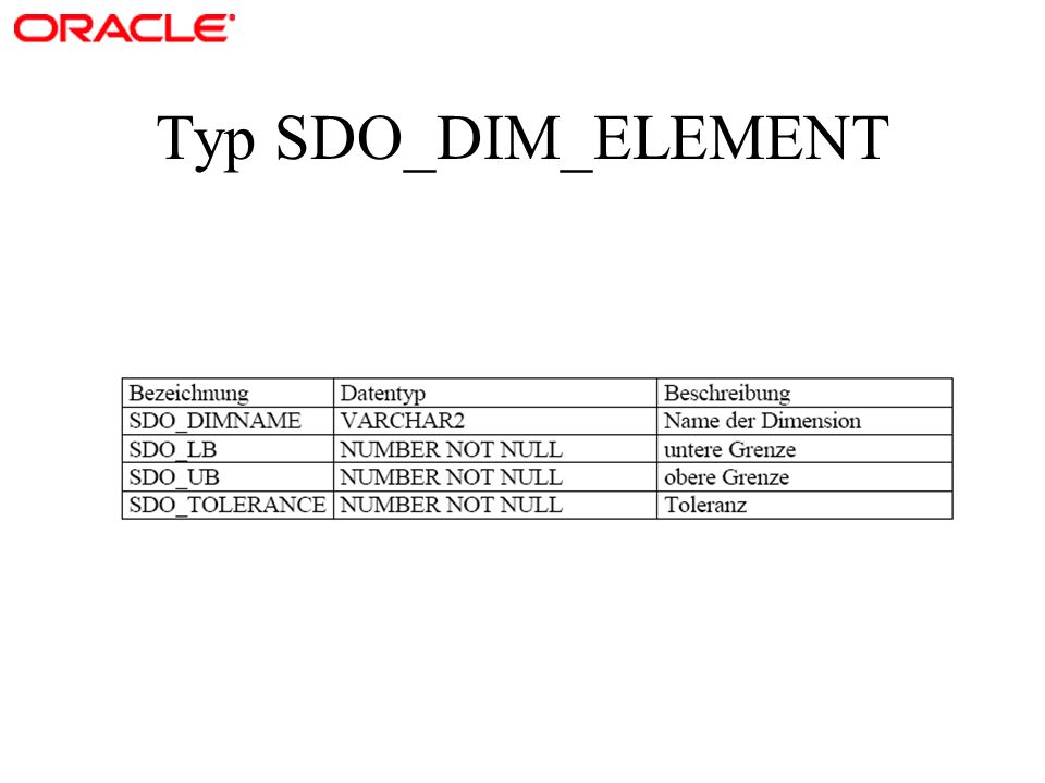 Typ SDO_DIM_ELEMENT