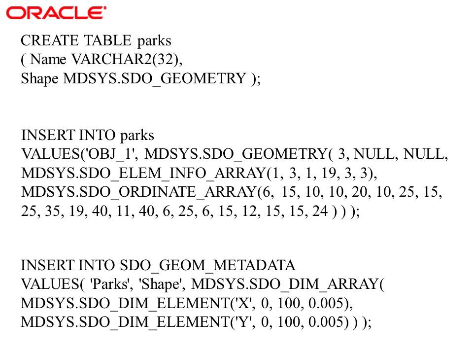 CREATE TABLE parks( Name VARCHAR2(32), Shape MDSYS.SDO_GEOMETRY ); INSERT INTO parks. VALUES( OBJ_1 , MDSYS.SDO_GEOMETRY( 3, NULL, NULL,
