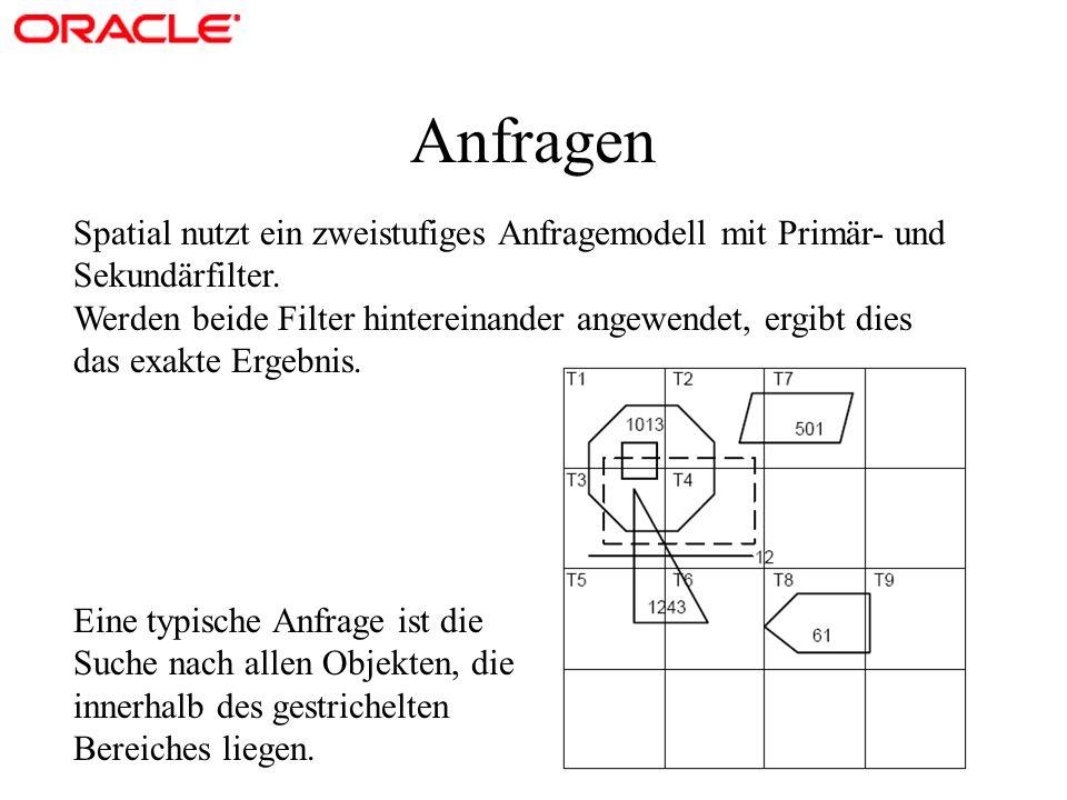 Anfragen Spatial nutzt ein zweistufiges Anfragemodell mit Primär- und Sekundärfilter.