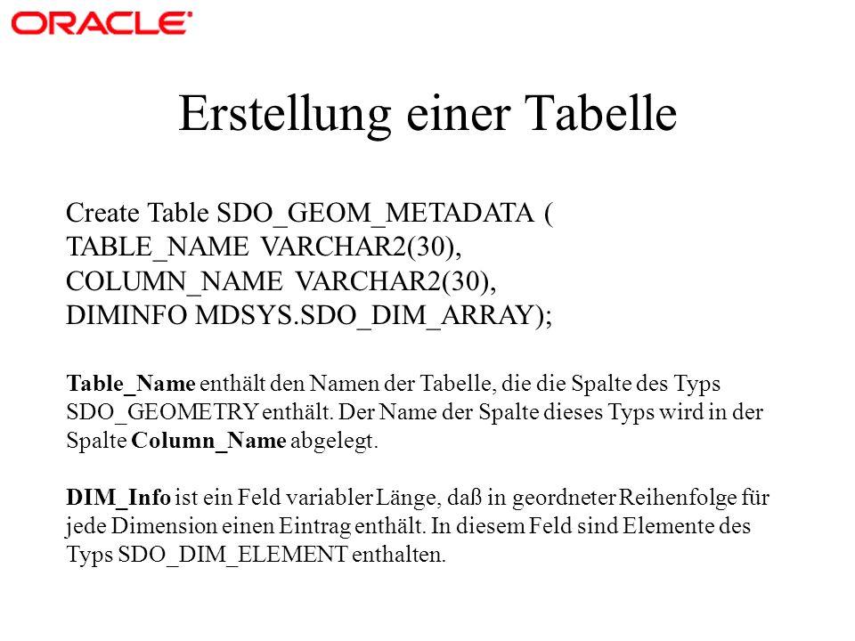 Erstellung einer Tabelle