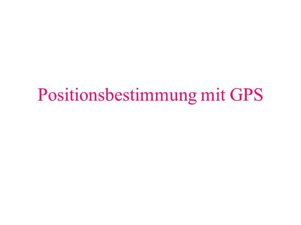 Positionsbestimmung mit GPS