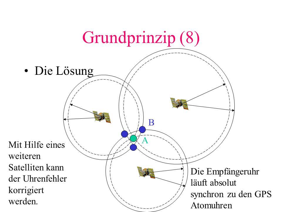 Grundprinzip (8) Die Lösung B A