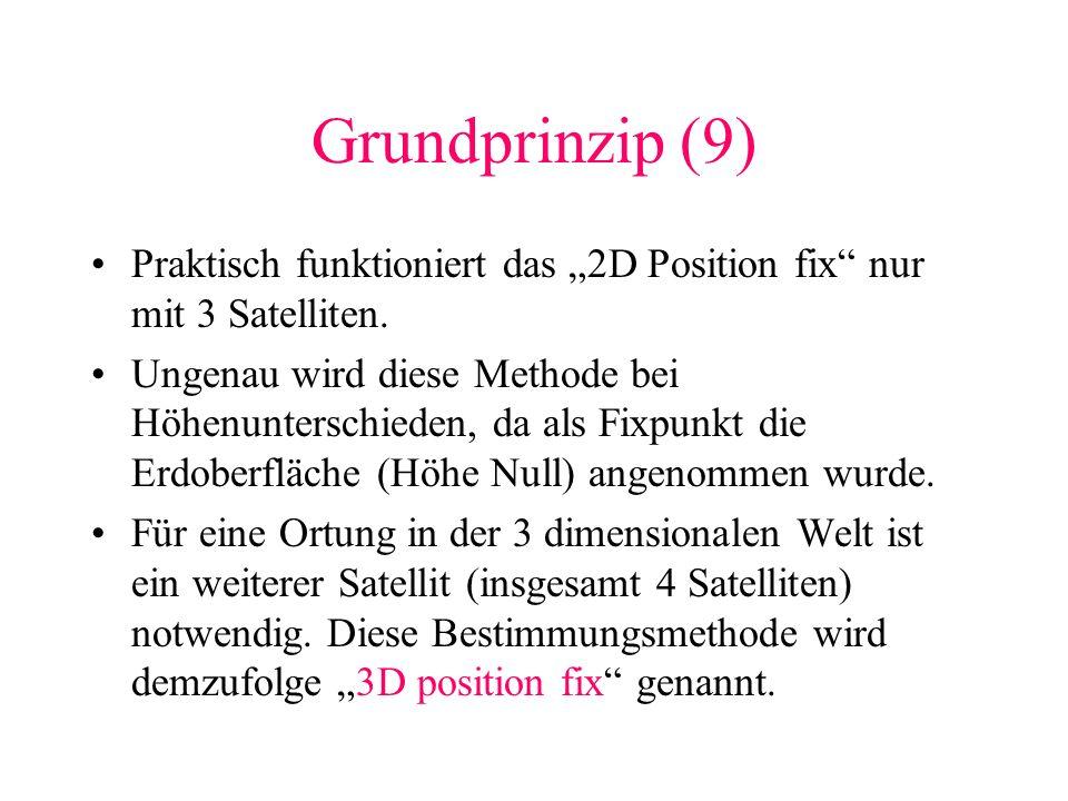 """Grundprinzip (9) Praktisch funktioniert das """"2D Position fix nur mit 3 Satelliten."""