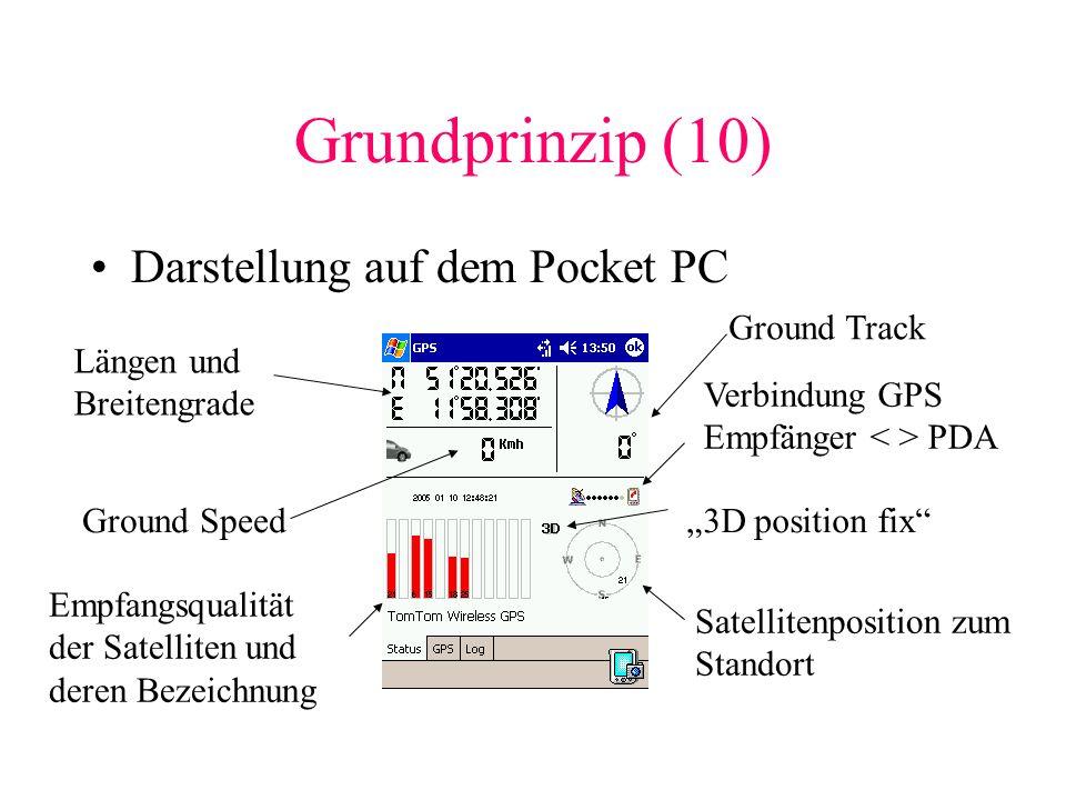 Grundprinzip (10) Darstellung auf dem Pocket PC Ground Track