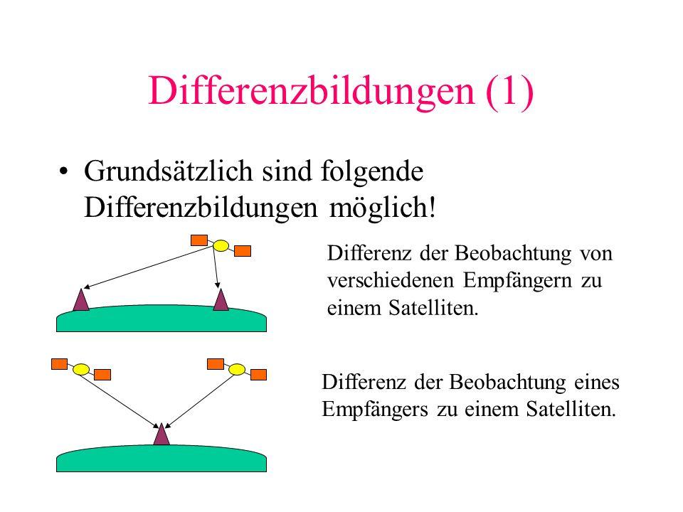 Differenzbildungen (1)