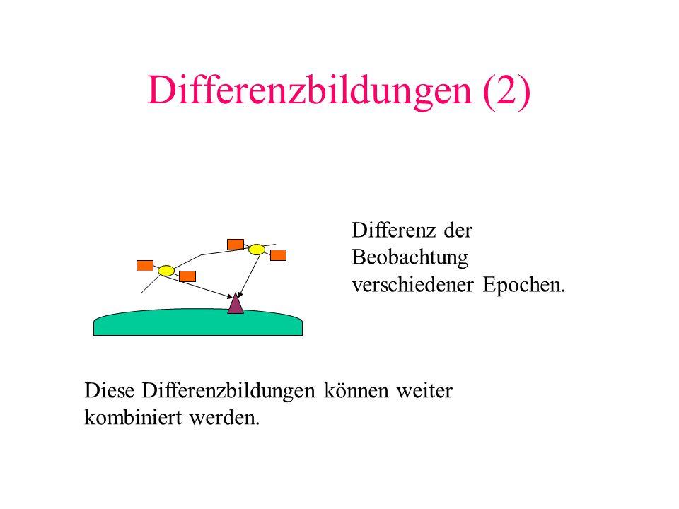Differenzbildungen (2)