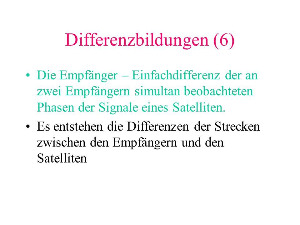Differenzbildungen (6)