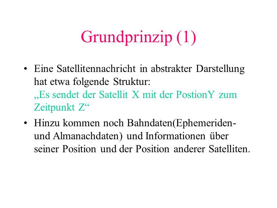 Grundprinzip (1)