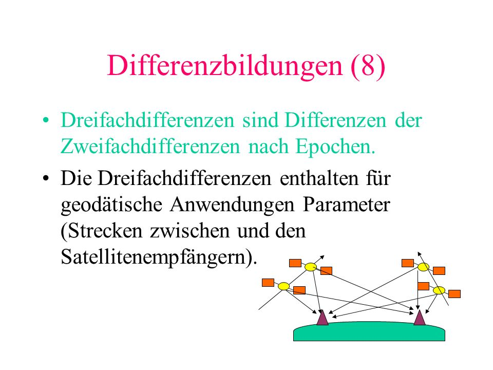 Differenzbildungen (8)