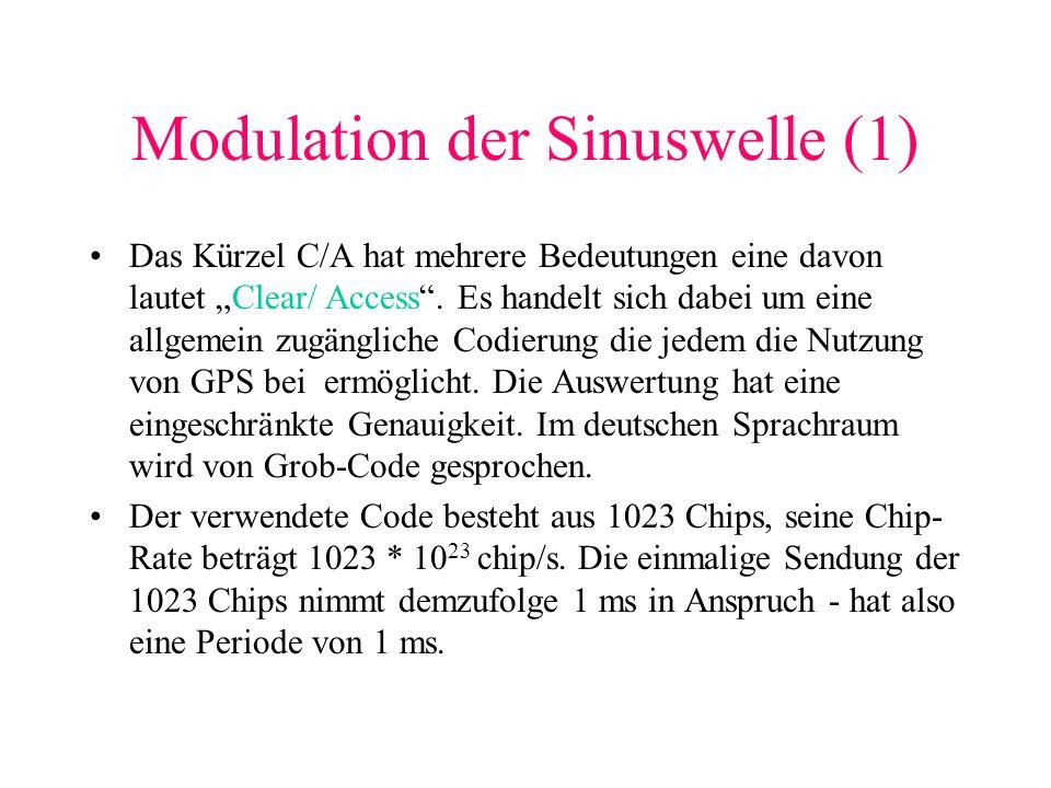 Modulation der Sinuswelle (1)