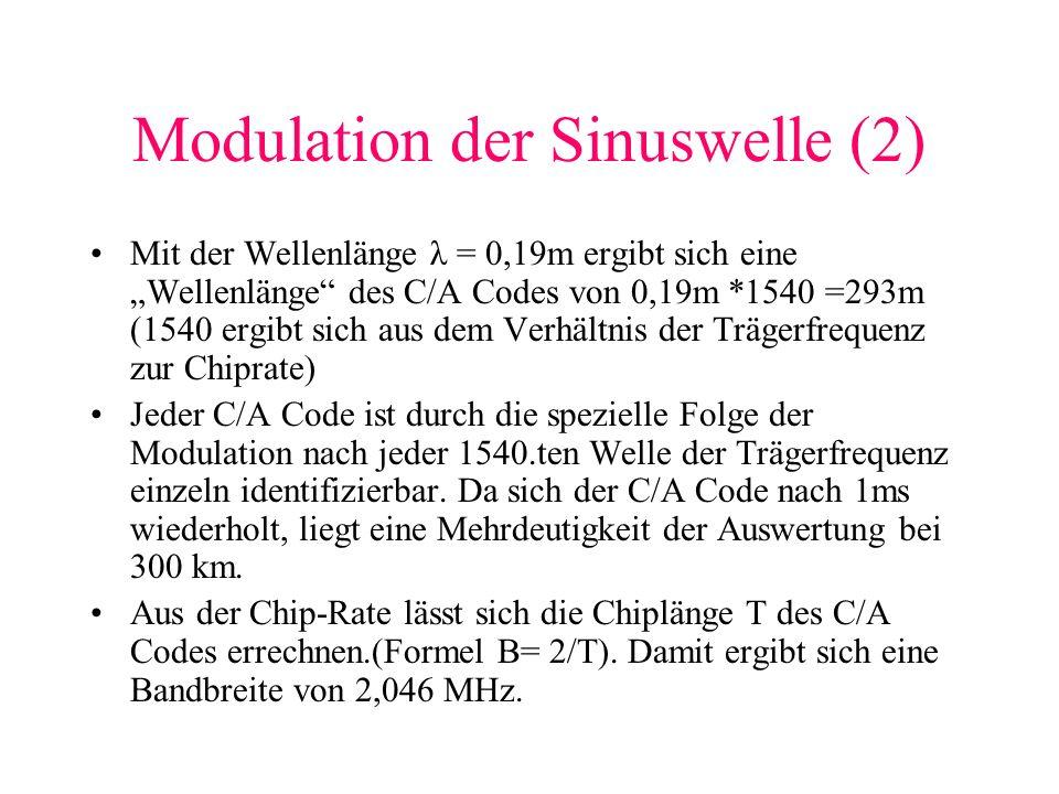 Modulation der Sinuswelle (2)