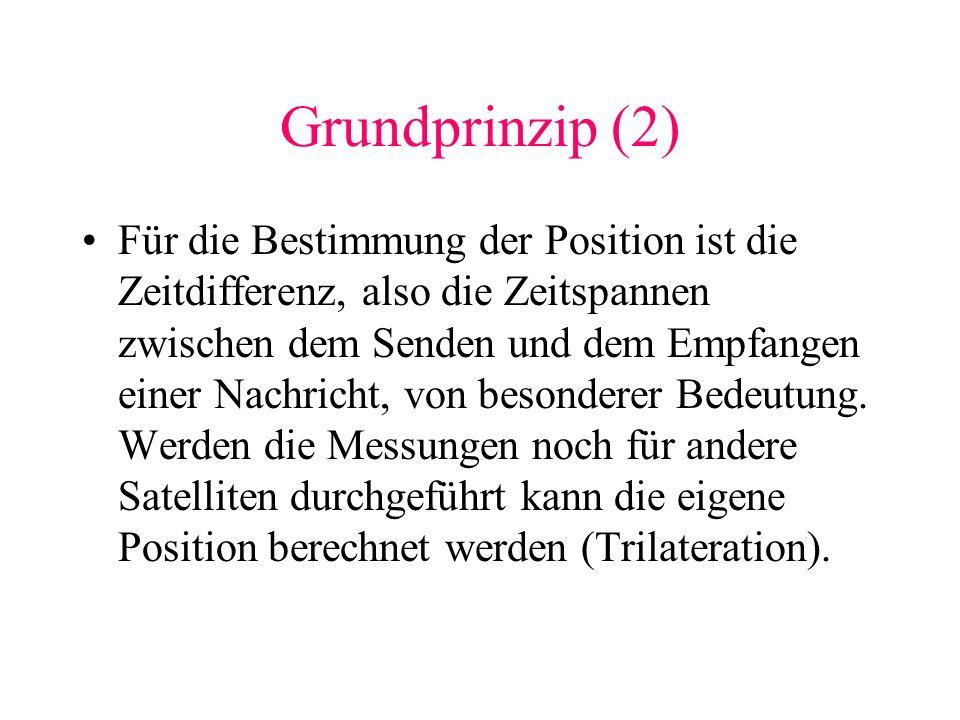 Grundprinzip (2)