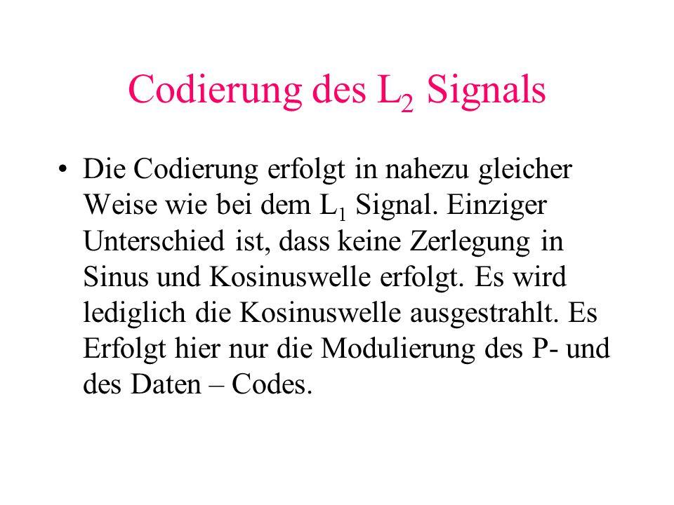 Codierung des L2 Signals