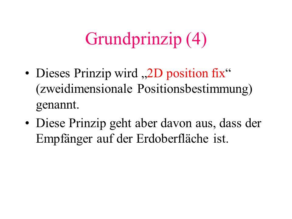 """Grundprinzip (4) Dieses Prinzip wird """"2D position fix (zweidimensionale Positionsbestimmung) genannt."""