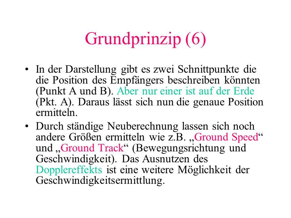 Grundprinzip (6)