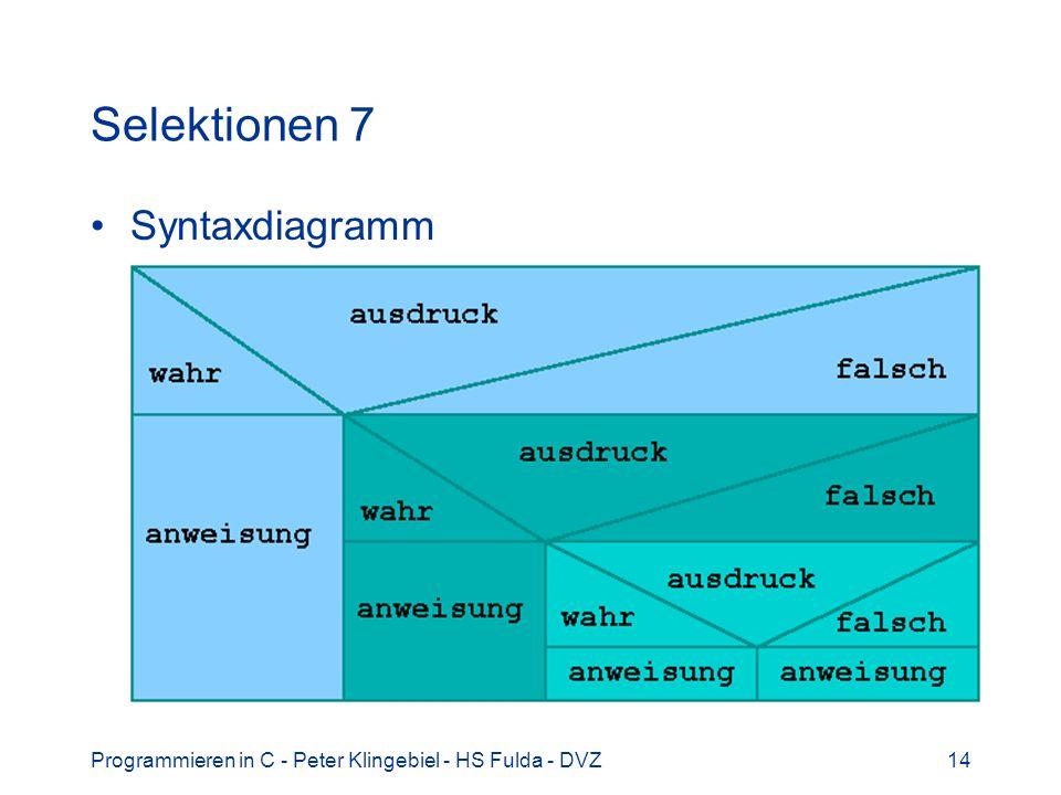 Selektionen 7 Syntaxdiagramm