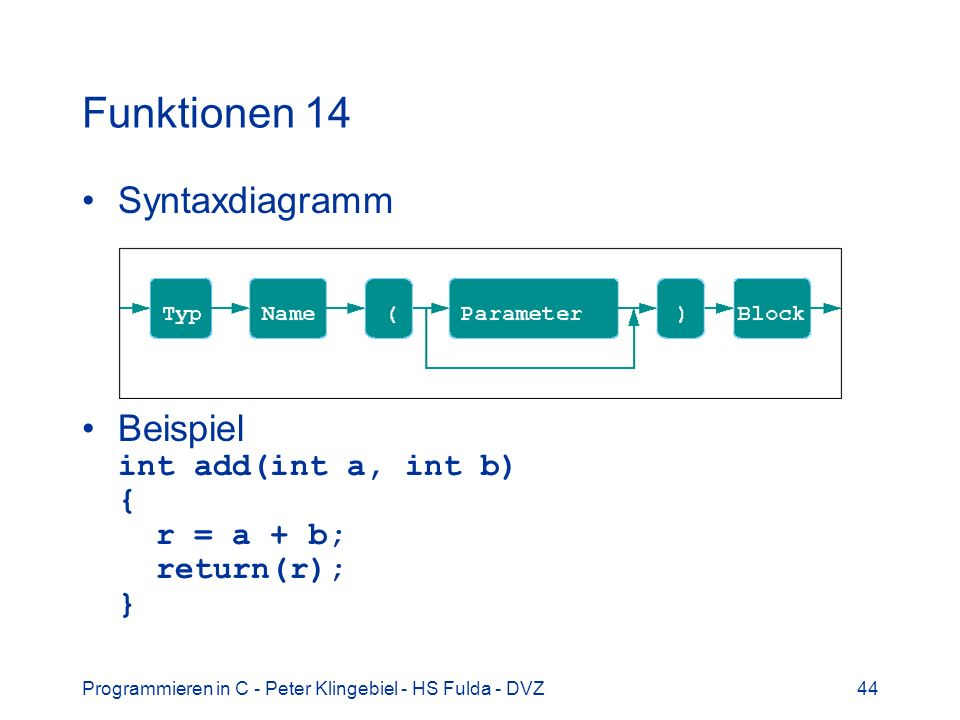Funktionen 14 Syntaxdiagramm