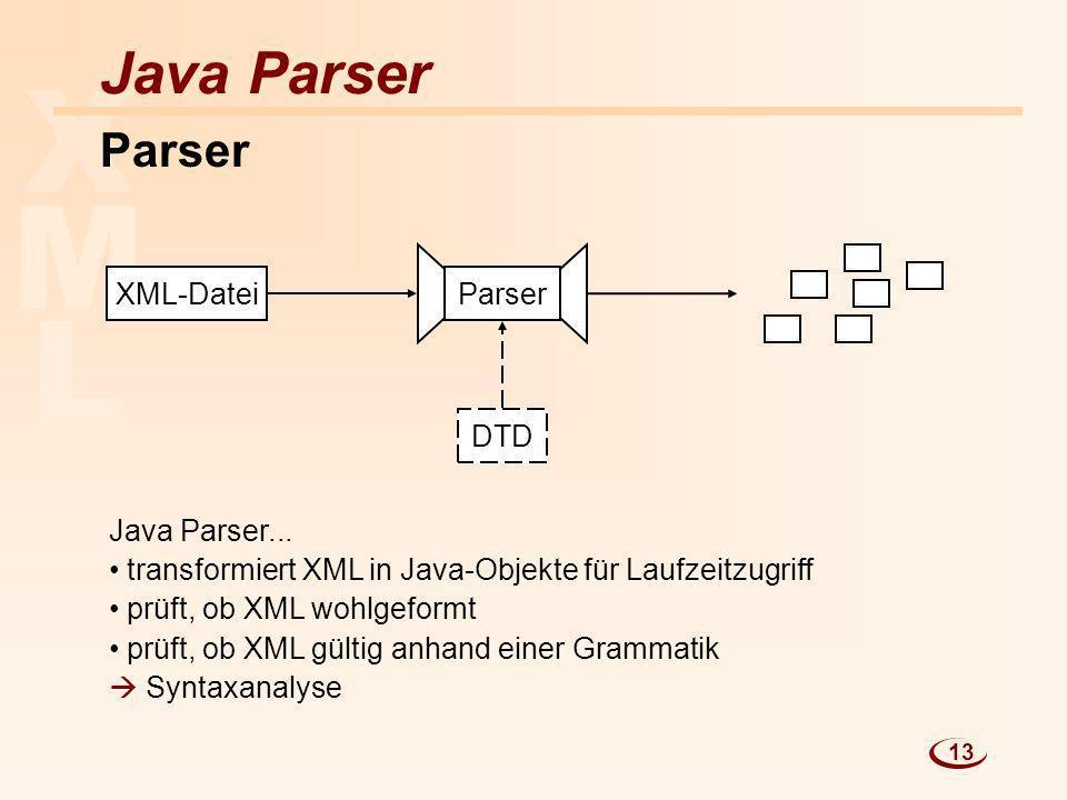 X M L Java Parser Parser Parser XML-Datei DTD Java Parser...