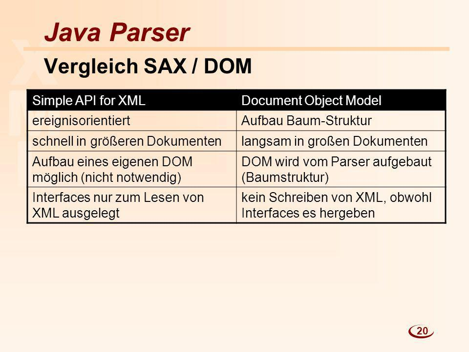 X M L Java Parser Vergleich SAX / DOM Simple API for XML