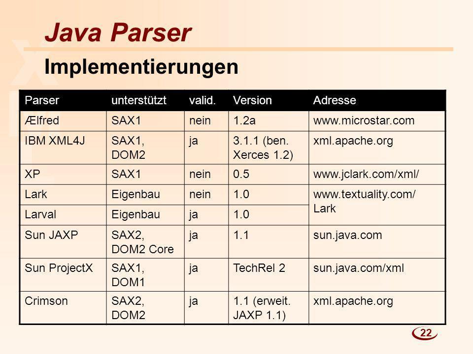 X M L Java Parser Implementierungen Parser unterstützt valid. Version