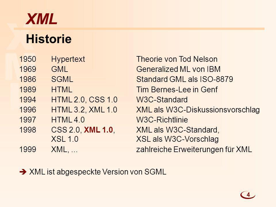 XML X. Historie. M. 1950. 1969. 1986. 1989. 1994. 1996. 1997. 1998. 1999. Hypertext. GML.