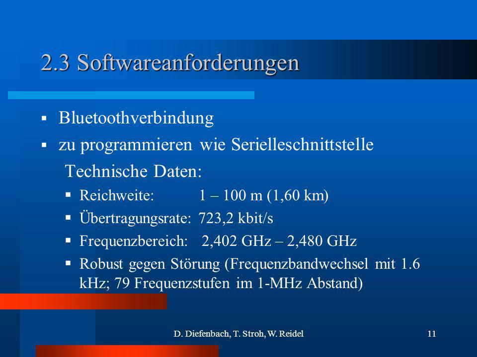 2.3 Softwareanforderungen